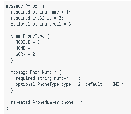 protocol-buffer-message-defined