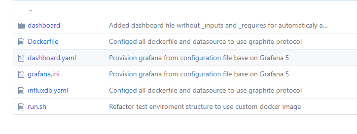 dockerfile-best-practise-performance
