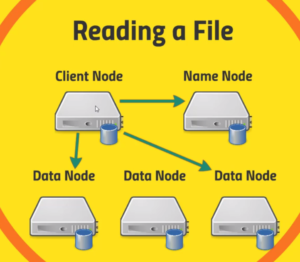 hadoop-reading-file