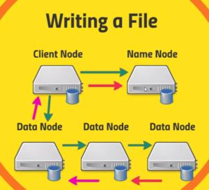 hadoop-write-file